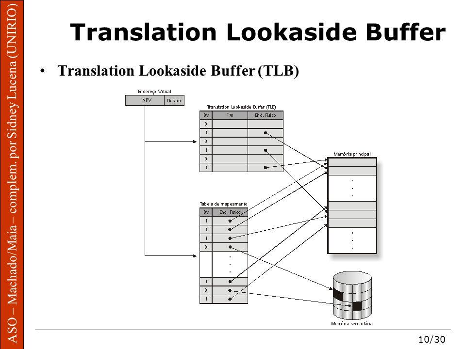 ASO – Machado/Maia – complem. por Sidney Lucena (UNIRIO) 10/30 Translation Lookaside Buffer Translation Lookaside Buffer (TLB)