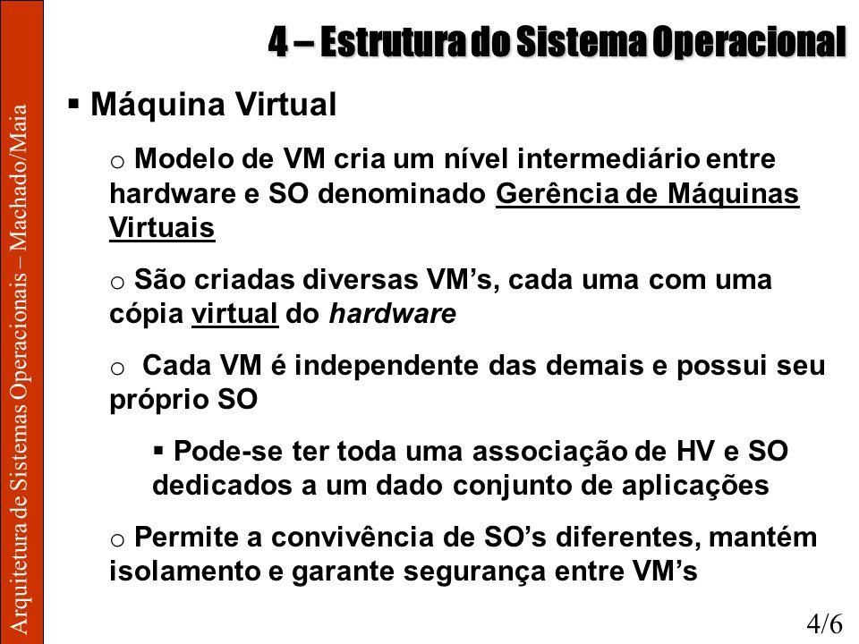 Arquitetura de Sistemas Operacionais – Machado/Maia 4 – Estrutura do Sistema Operacional Máquina Virtual o Modelo de VM cria um nível intermediário en