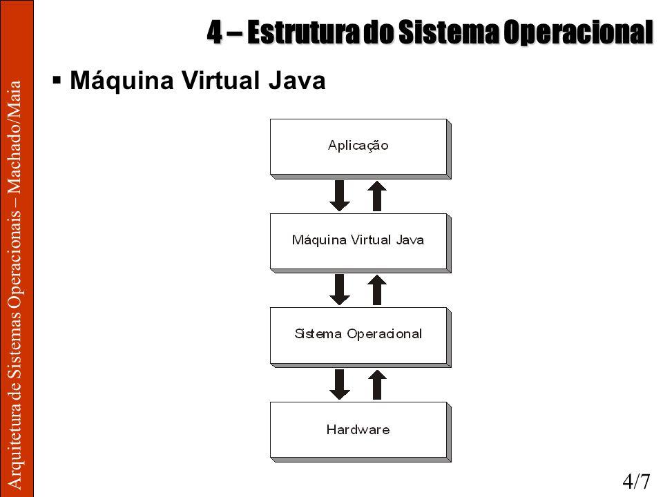 Arquitetura de Sistemas Operacionais – Machado/Maia 4 – Estrutura do Sistema Operacional Máquina Virtual Java 4/7