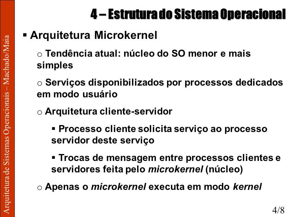 Arquitetura de Sistemas Operacionais – Machado/Maia 4 – Estrutura do Sistema Operacional Arquitetura Microkernel o Tendência atual: núcleo do SO menor