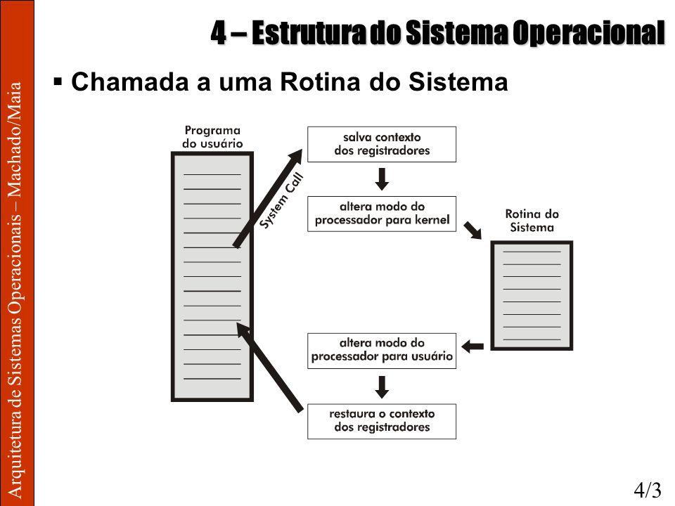 Arquitetura de Sistemas Operacionais – Machado/Maia 4 – Estrutura do Sistema Operacional Chamada a uma Rotina do Sistema 4/3