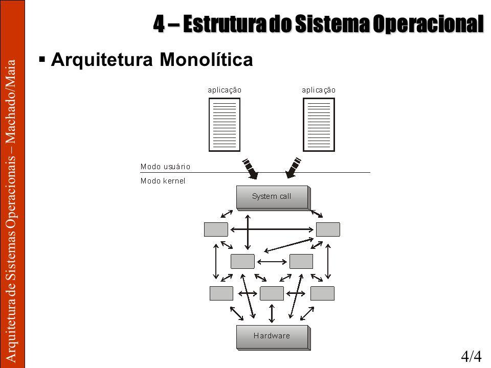 Arquitetura de Sistemas Operacionais – Machado/Maia 4 – Estrutura do Sistema Operacional Arquitetura Monolítica 4/4