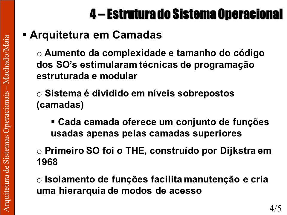 Arquitetura de Sistemas Operacionais – Machado/Maia 4 – Estrutura do Sistema Operacional Arquitetura em Camadas o Aumento da complexidade e tamanho do