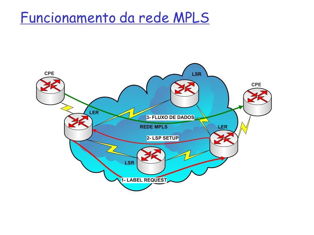 Funcionamento da rede MPLS