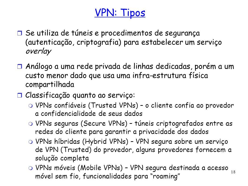 18 VPN: Tipos Se utiliza de túneis e procedimentos de segurança (autenticação, criptografia) para estabelecer um serviço overlay Análogo a uma rede pr
