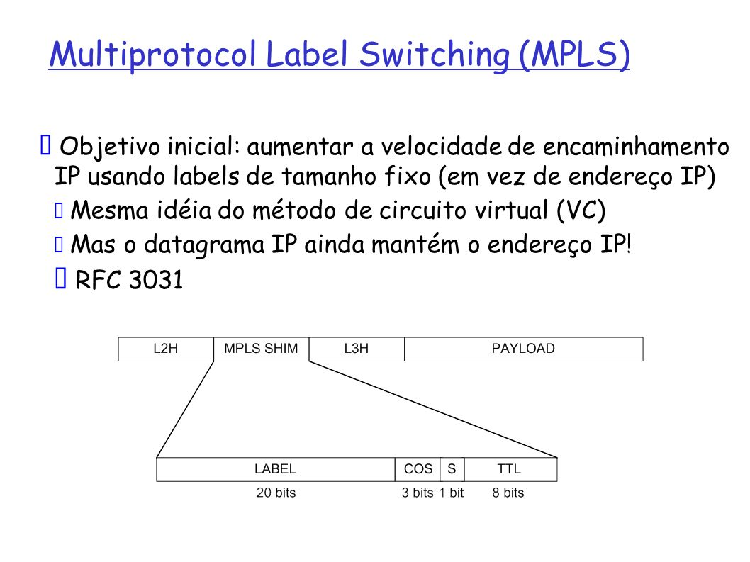 Multiprotocol label switching (MPLS) Multiprotocol Label Switching (MPLS) Label – Número que identifica o rótulo, ou seja, a FEC que o pacote pertence COS – Class of Service.
