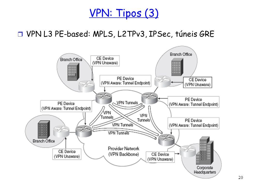20 VPN: Tipos (3) VPN L3 PE-based: MPLS, L2TPv3, IPSec, túneis GRE