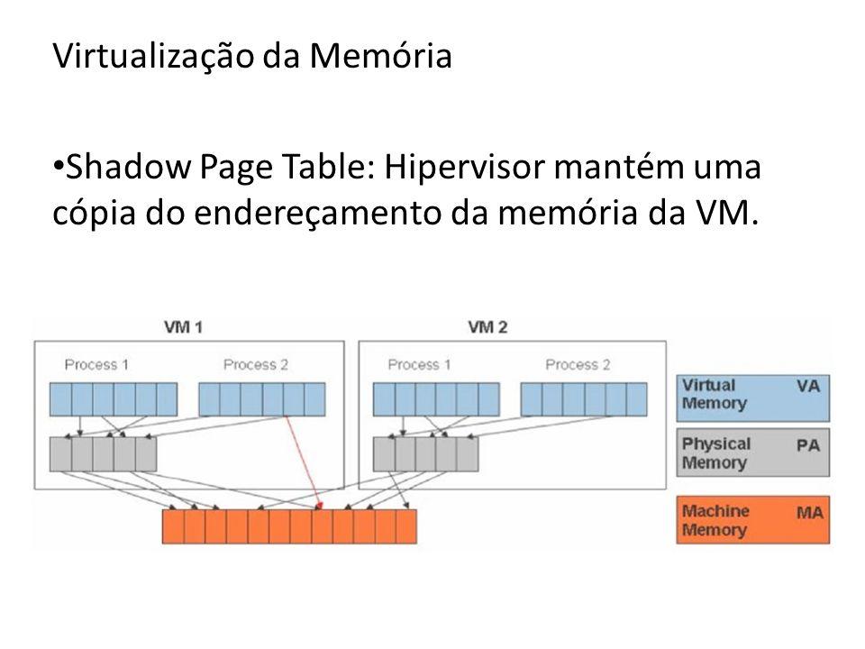 Virtualização da Memória Shadow Page Table: Hipervisor mantém uma cópia do endereçamento da memória da VM.