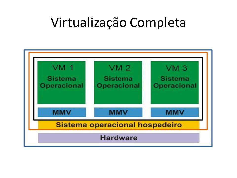 Virtualização Completa