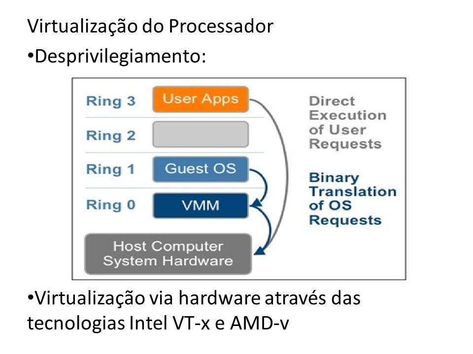 Virtualização do Processador Desprivilegiamento: Virtualização via hardware através das tecnologias Intel VT-x e AMD-v