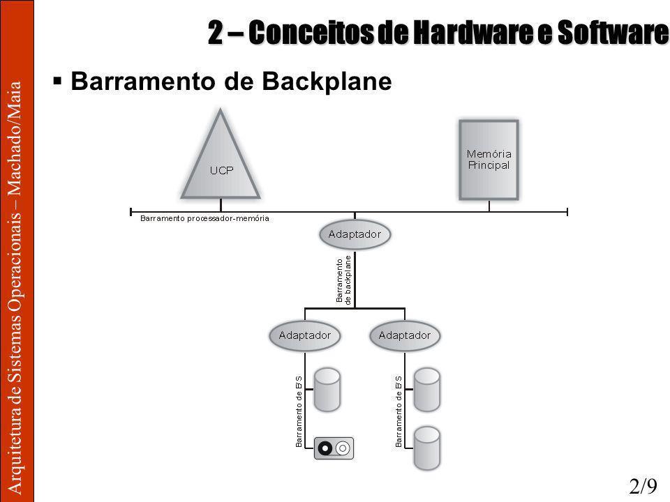 Arquitetura de Sistemas Operacionais – Machado/Maia 2 – Conceitos de Hardware e Software Barramento de Backplane 2/9