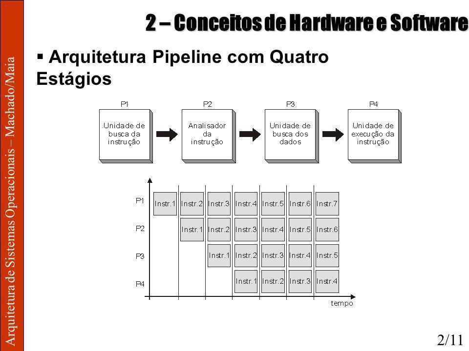 Arquitetura de Sistemas Operacionais – Machado/Maia 2 – Conceitos de Hardware e Software Arquitetura Pipeline com Quatro Estágios 2/11