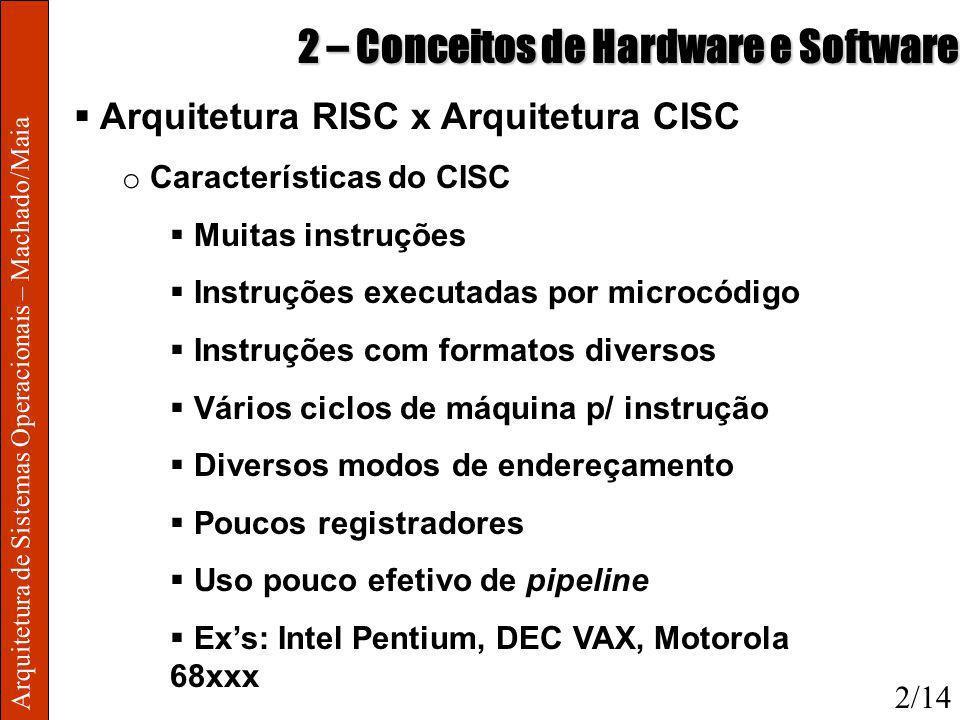 Arquitetura de Sistemas Operacionais – Machado/Maia 2 – Conceitos de Hardware e Software Arquitetura RISC x Arquitetura CISC o Características do CISC