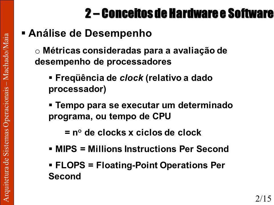 Arquitetura de Sistemas Operacionais – Machado/Maia 2 – Conceitos de Hardware e Software Análise de Desempenho o Métricas consideradas para a avaliaçã