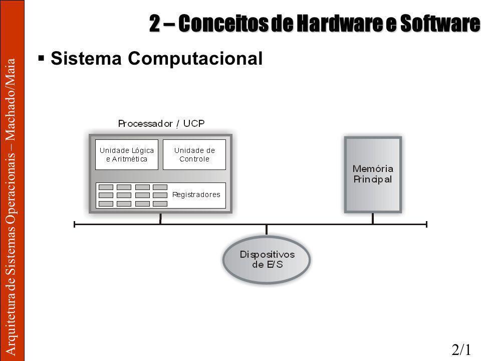 Arquitetura de Sistemas Operacionais – Machado/Maia 2 – Conceitos de Hardware e Software Ativação do Sistema o Carregamento e ativação do sistema (boot) realizado por programa localizado em bloco específico do disco (boot block) o Executa programas de inicialização responsáveis pela customização e configuração de HW e SW específicos para cada ambiente o Desativação (shutdown) faz com que aplicações e componentes sejam desativados de forma ordenada, garantindo integridade dos dados (p/ex: arquivos temporários) 2/22