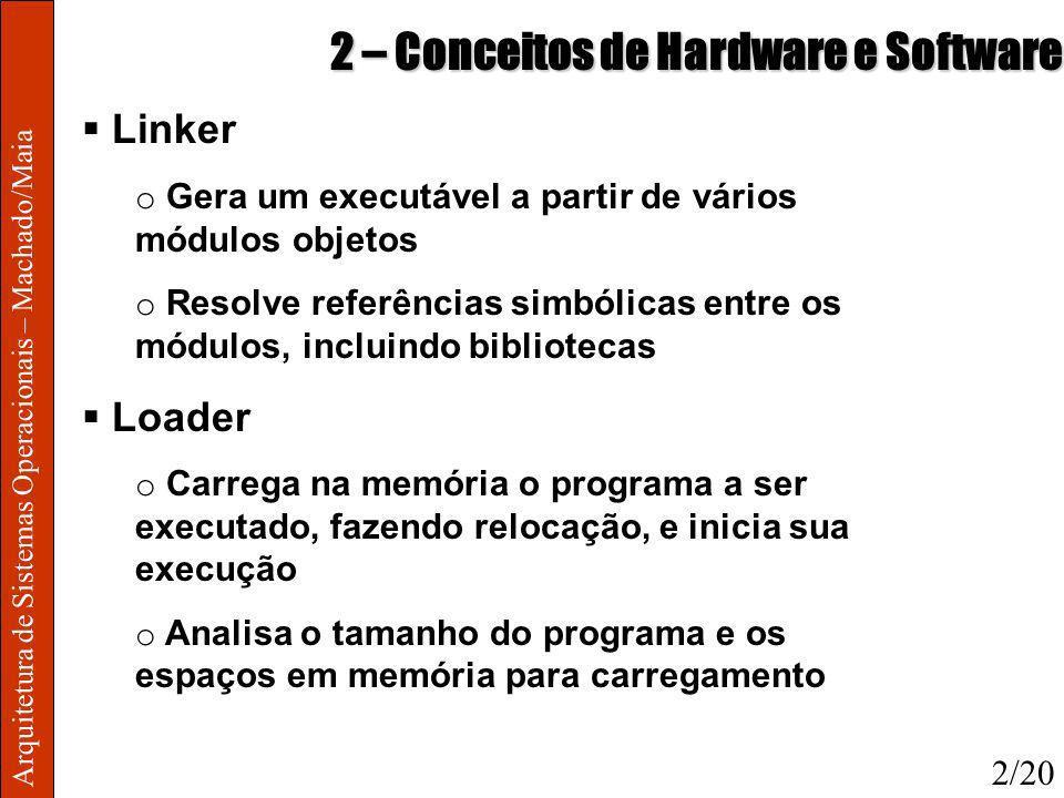 Arquitetura de Sistemas Operacionais – Machado/Maia 2 – Conceitos de Hardware e Software Linker o Gera um executável a partir de vários módulos objeto