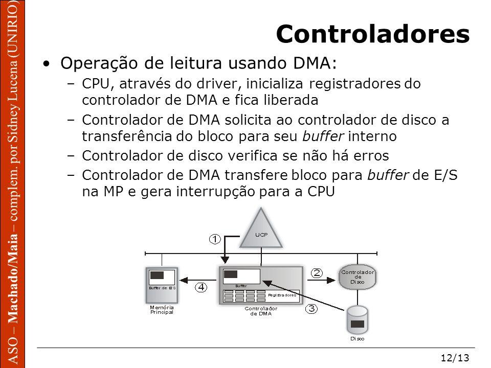 ASO – Machado/Maia – complem. por Sidney Lucena (UNIRIO) 12/13 Controladores Operação de leitura usando DMA: –CPU, através do driver, inicializa regis
