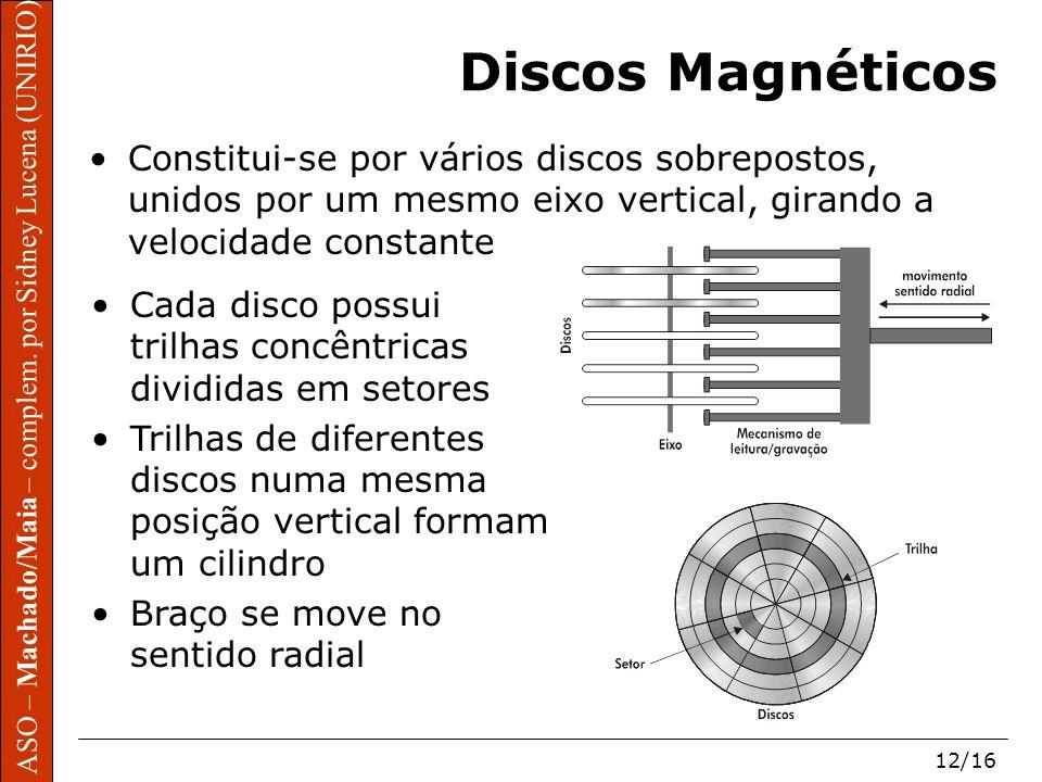 ASO – Machado/Maia – complem. por Sidney Lucena (UNIRIO) 12/16 Discos Magnéticos Constitui-se por vários discos sobrepostos, unidos por um mesmo eixo