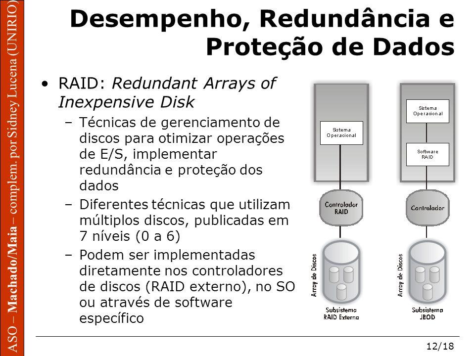 ASO – Machado/Maia – complem. por Sidney Lucena (UNIRIO) 12/18 Desempenho, Redundância e Proteção de Dados RAID: Redundant Arrays of Inexpensive Disk