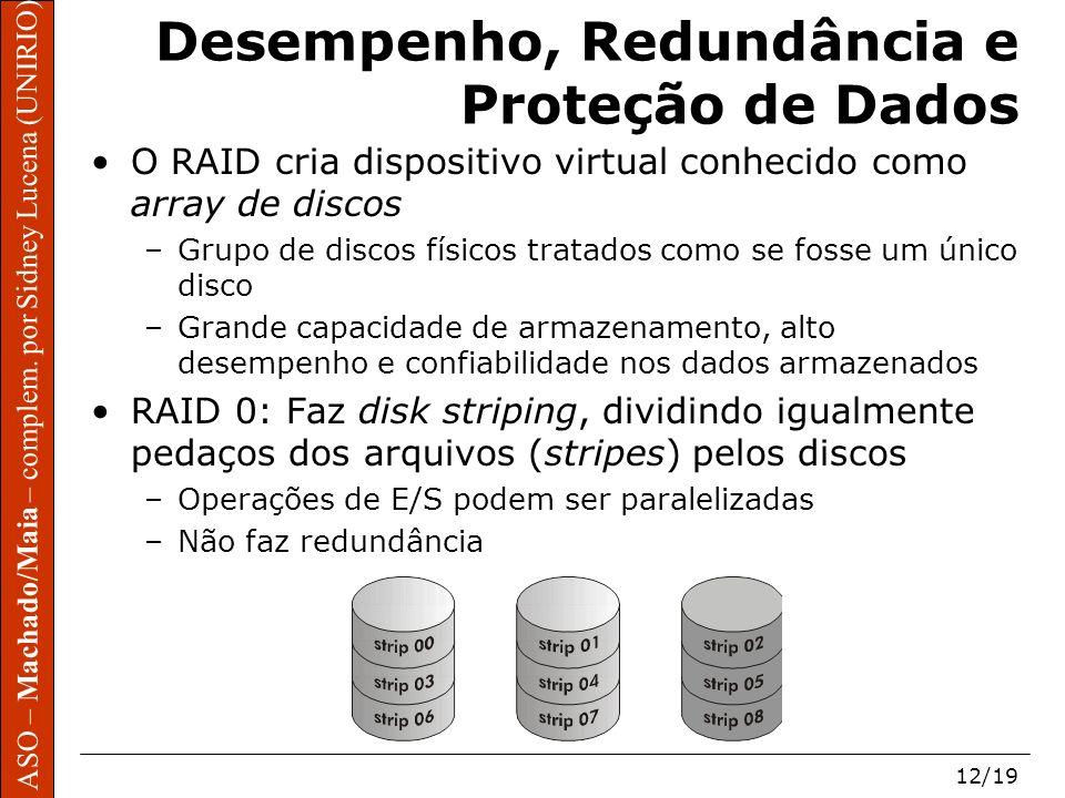ASO – Machado/Maia – complem. por Sidney Lucena (UNIRIO) 12/19 Desempenho, Redundância e Proteção de Dados O RAID cria dispositivo virtual conhecido c