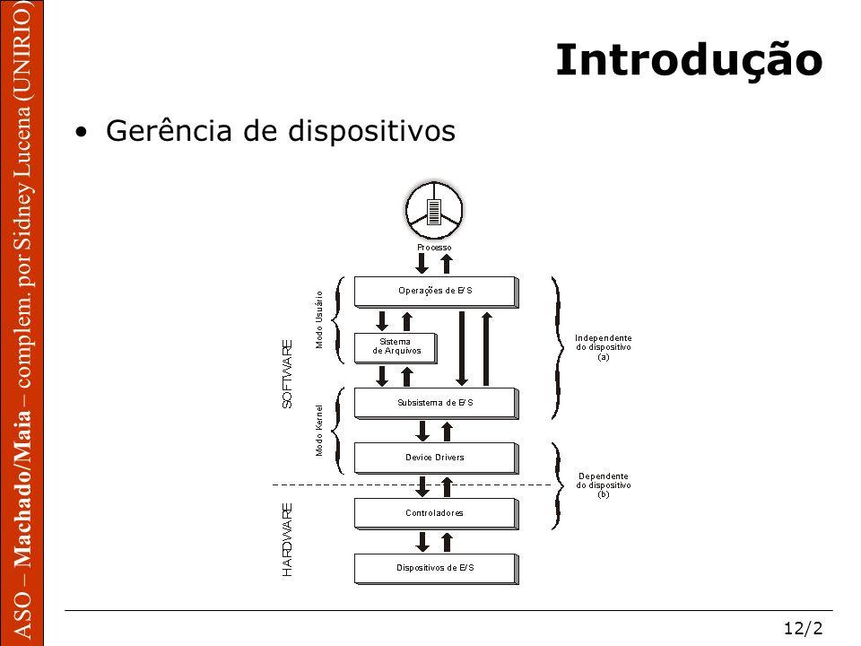 ASO – Machado/Maia – complem. por Sidney Lucena (UNIRIO) 12/2 Introdução Gerência de dispositivos