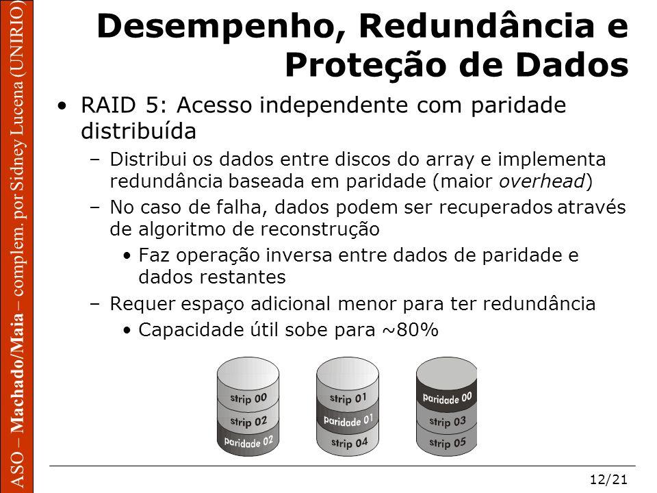 ASO – Machado/Maia – complem. por Sidney Lucena (UNIRIO) 12/21 Desempenho, Redundância e Proteção de Dados RAID 5: Acesso independente com paridade di