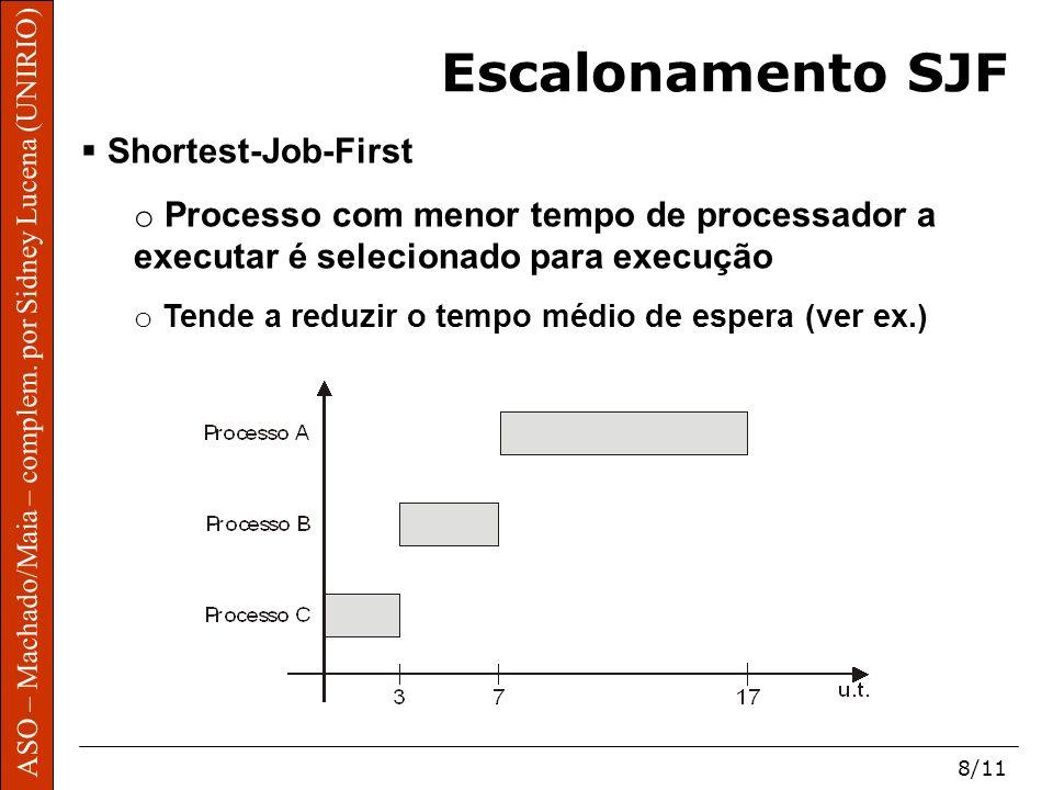 ASO – Machado/Maia – complem. por Sidney Lucena (UNIRIO) 8/11 ASO – Machado/Maia – complem. por Sidney Lucena (UNIRIO) Escalonamento SJF Shortest-Job-