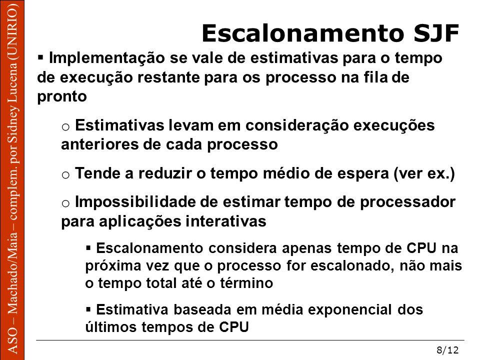 ASO – Machado/Maia – complem. por Sidney Lucena (UNIRIO) 8/12 ASO – Machado/Maia – complem. por Sidney Lucena (UNIRIO) Escalonamento SJF Implementação