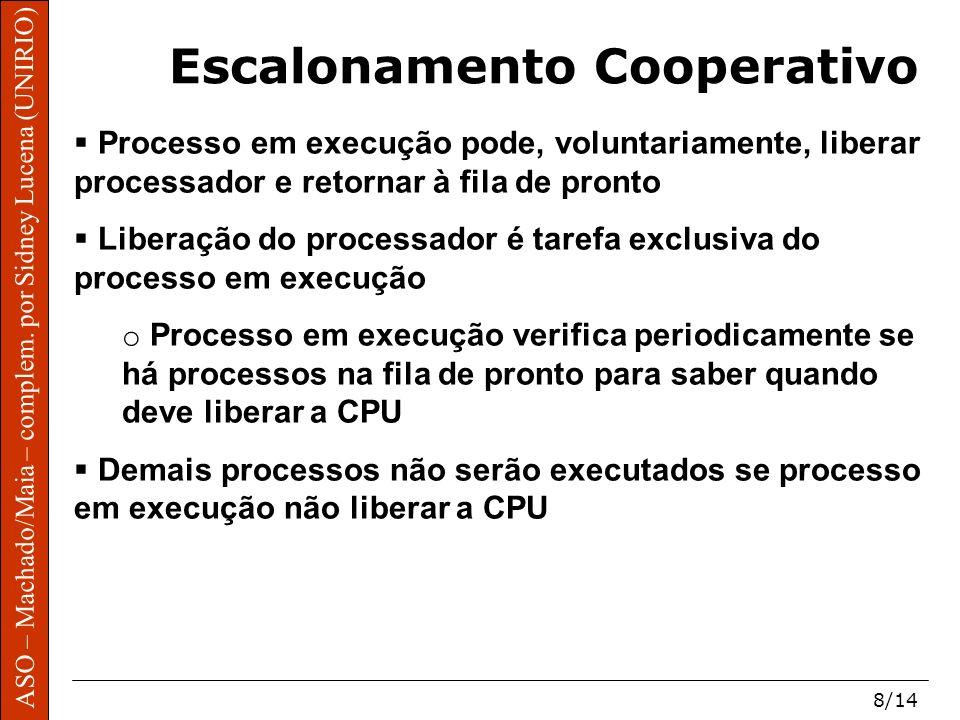 ASO – Machado/Maia – complem. por Sidney Lucena (UNIRIO) 8/14 ASO – Machado/Maia – complem. por Sidney Lucena (UNIRIO) Escalonamento Cooperativo Proce