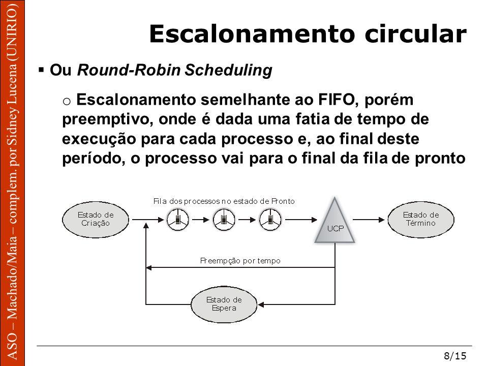 ASO – Machado/Maia – complem. por Sidney Lucena (UNIRIO) 8/15 Escalonamento circular Ou Round-Robin Scheduling o Escalonamento semelhante ao FIFO, por