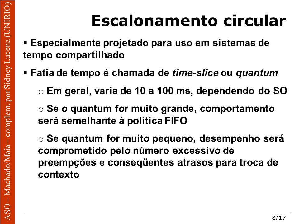 ASO – Machado/Maia – complem. por Sidney Lucena (UNIRIO) 8/17 Escalonamento circular Especialmente projetado para uso em sistemas de tempo compartilha