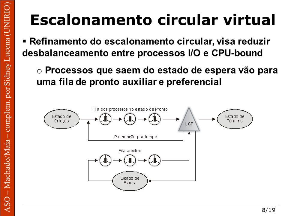 ASO – Machado/Maia – complem. por Sidney Lucena (UNIRIO) 8/19 Escalonamento circular virtual Refinamento do escalonamento circular, visa reduzir desba