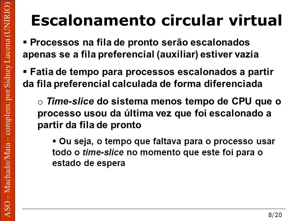 ASO – Machado/Maia – complem. por Sidney Lucena (UNIRIO) 8/20 Escalonamento circular virtual Processos na fila de pronto serão escalonados apenas se a