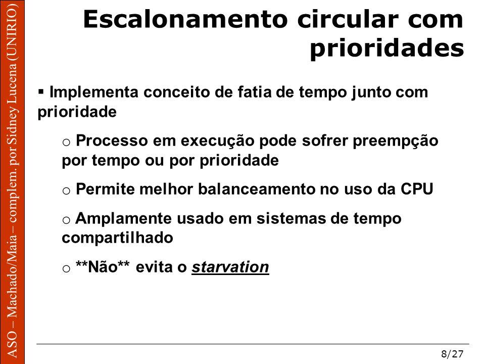 ASO – Machado/Maia – complem. por Sidney Lucena (UNIRIO) 8/27 Escalonamento circular com prioridades Implementa conceito de fatia de tempo junto com p