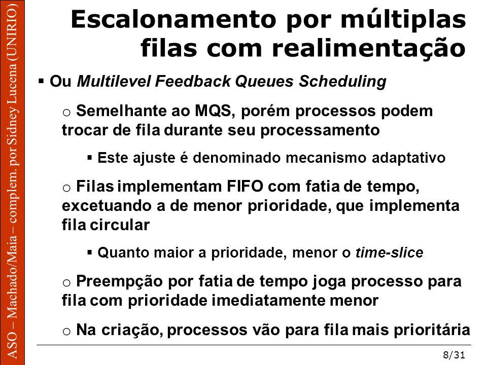 ASO – Machado/Maia – complem. por Sidney Lucena (UNIRIO) 8/31 Escalonamento por múltiplas filas com realimentação Ou Multilevel Feedback Queues Schedu