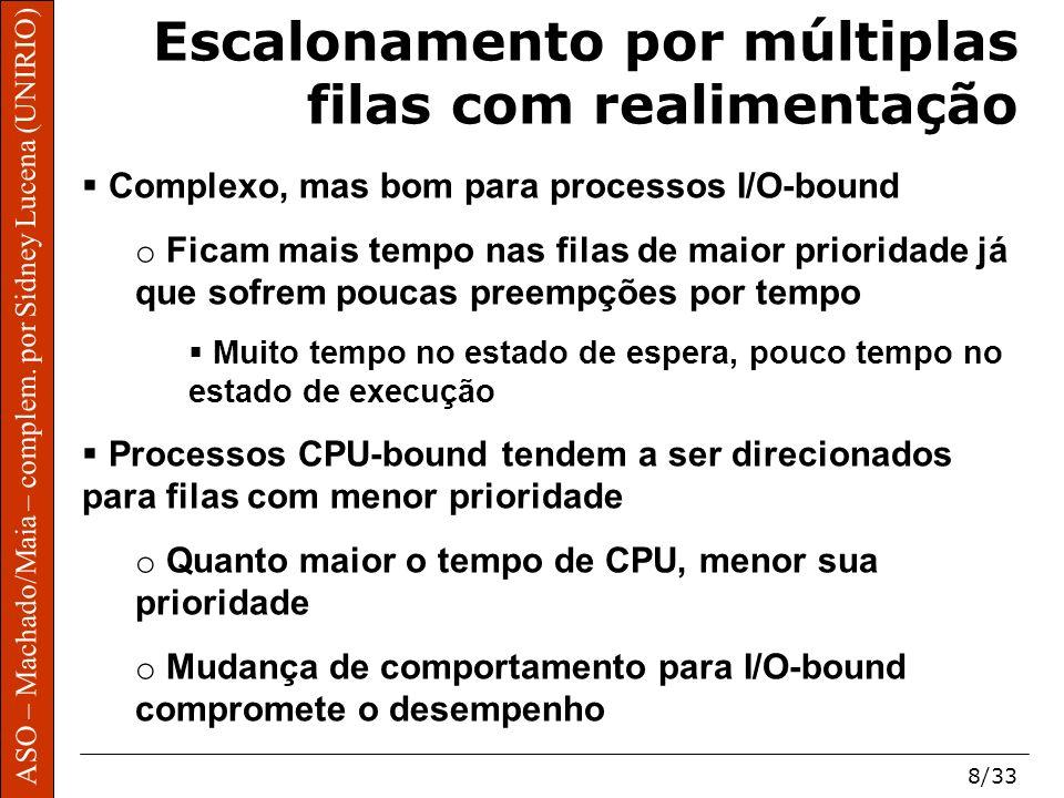 ASO – Machado/Maia – complem. por Sidney Lucena (UNIRIO) 8/33 Escalonamento por múltiplas filas com realimentação Complexo, mas bom para processos I/O