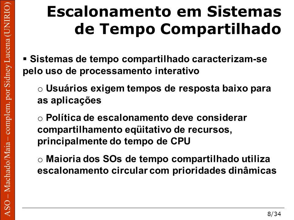 ASO – Machado/Maia – complem. por Sidney Lucena (UNIRIO) 8/34 Escalonamento em Sistemas de Tempo Compartilhado Sistemas de tempo compartilhado caracte