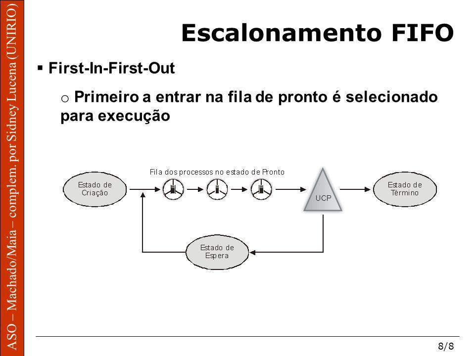 ASO – Machado/Maia – complem. por Sidney Lucena (UNIRIO) 8/8 Escalonamento FIFO First-In-First-Out o Primeiro a entrar na fila de pronto é selecionado