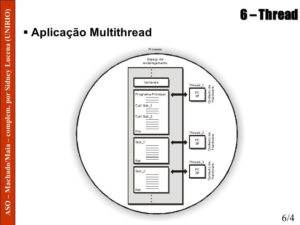 6 – Thread Aplicação Multithread o Minimiza a alocação de recursos do sistema o Mais rápidos p/ criação, término e troca de contexto o Compartilham processador da mesma forma que processos independentes Mudança de estados entre wait, ready e running Cada thread com contexto próprio de hardware o Threads de um mesmo processo compartilham contexto de software e espaço de endereçamento (comunicação mais rápida e eficiente) o Implementadas por estrutura chamada Thread Control Block (TCB) 6/4 ASO – Machado/Maia – complem.