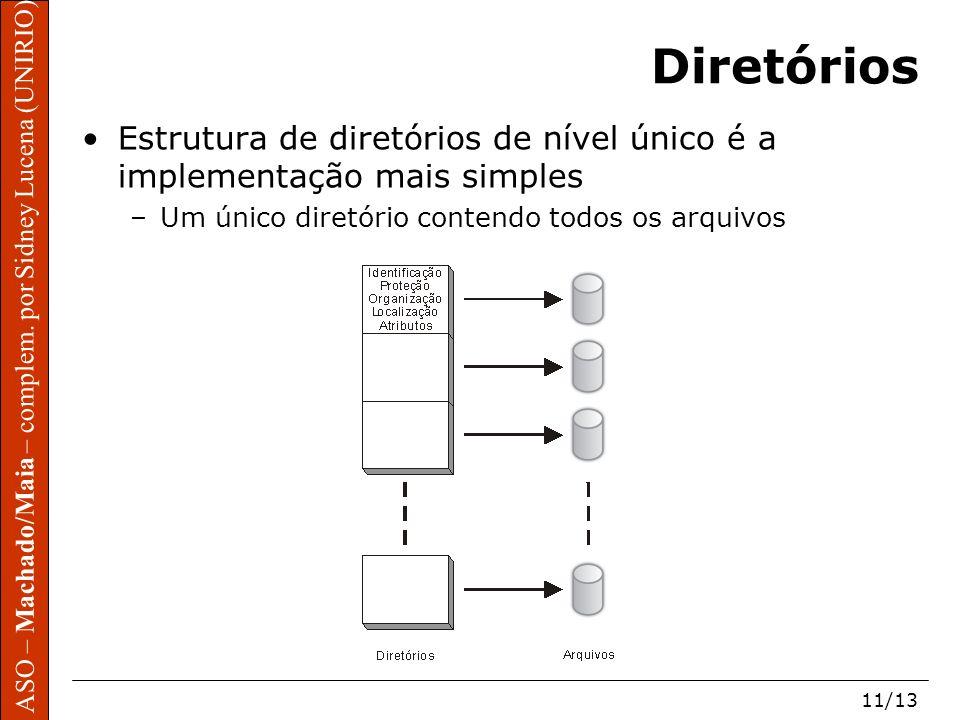 ASO – Machado/Maia – complem. por Sidney Lucena (UNIRIO) 11/13 Diretórios Estrutura de diretórios de nível único é a implementação mais simples –Um ún