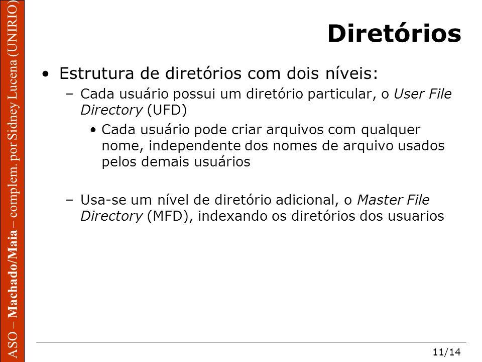 ASO – Machado/Maia – complem. por Sidney Lucena (UNIRIO) 11/14 Diretórios Estrutura de diretórios com dois níveis: –Cada usuário possui um diretório p