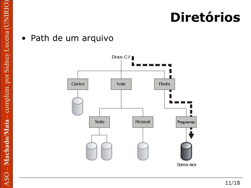 ASO – Machado/Maia – complem. por Sidney Lucena (UNIRIO) 11/18 Diretórios Path de um arquivo