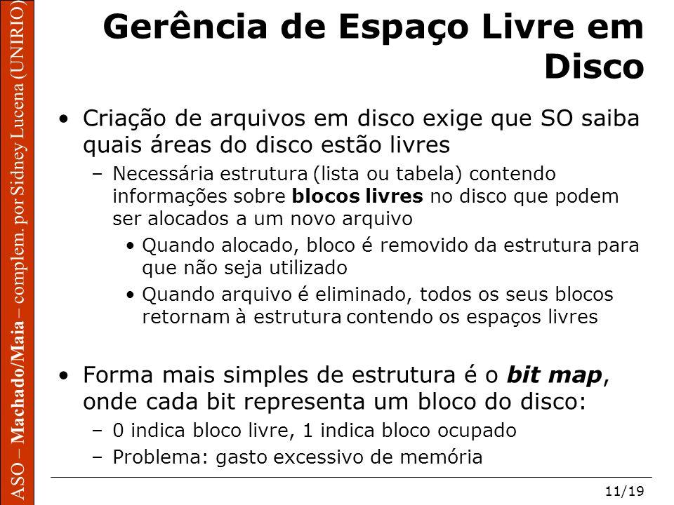 ASO – Machado/Maia – complem. por Sidney Lucena (UNIRIO) 11/19 Gerência de Espaço Livre em Disco Criação de arquivos em disco exige que SO saiba quais