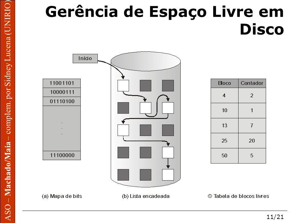 ASO – Machado/Maia – complem. por Sidney Lucena (UNIRIO) 11/21 Gerência de Espaço Livre em Disco