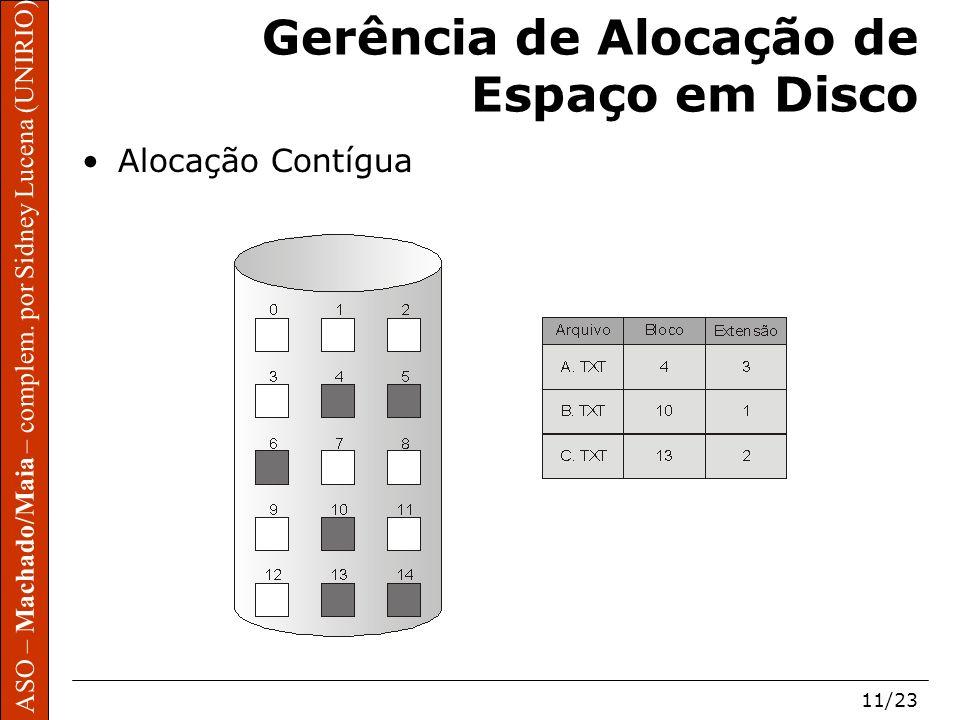 ASO – Machado/Maia – complem. por Sidney Lucena (UNIRIO) 11/23 Gerência de Alocação de Espaço em Disco Alocação Contígua
