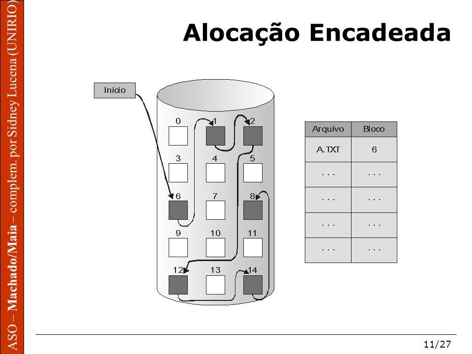 ASO – Machado/Maia – complem. por Sidney Lucena (UNIRIO) 11/27 Alocação Encadeada