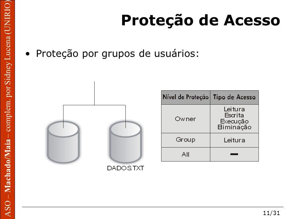 ASO – Machado/Maia – complem. por Sidney Lucena (UNIRIO) 11/31 Proteção de Acesso Proteção por grupos de usuários: