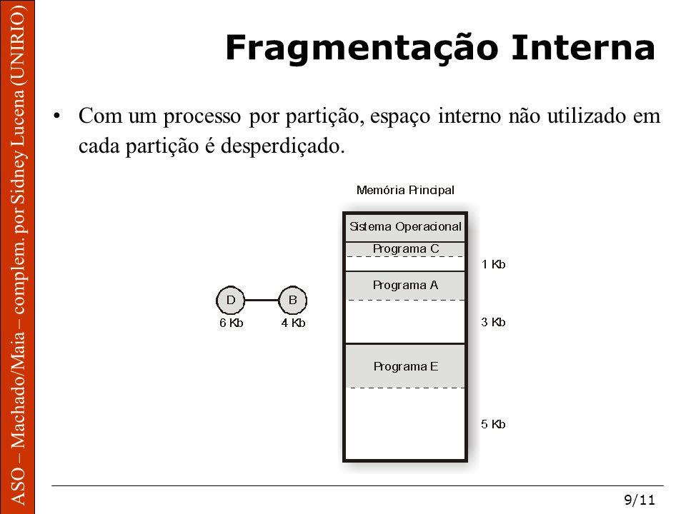 ASO – Machado/Maia – complem. por Sidney Lucena (UNIRIO) 9/11 Fragmentação Interna Com um processo por partição, espaço interno não utilizado em cada