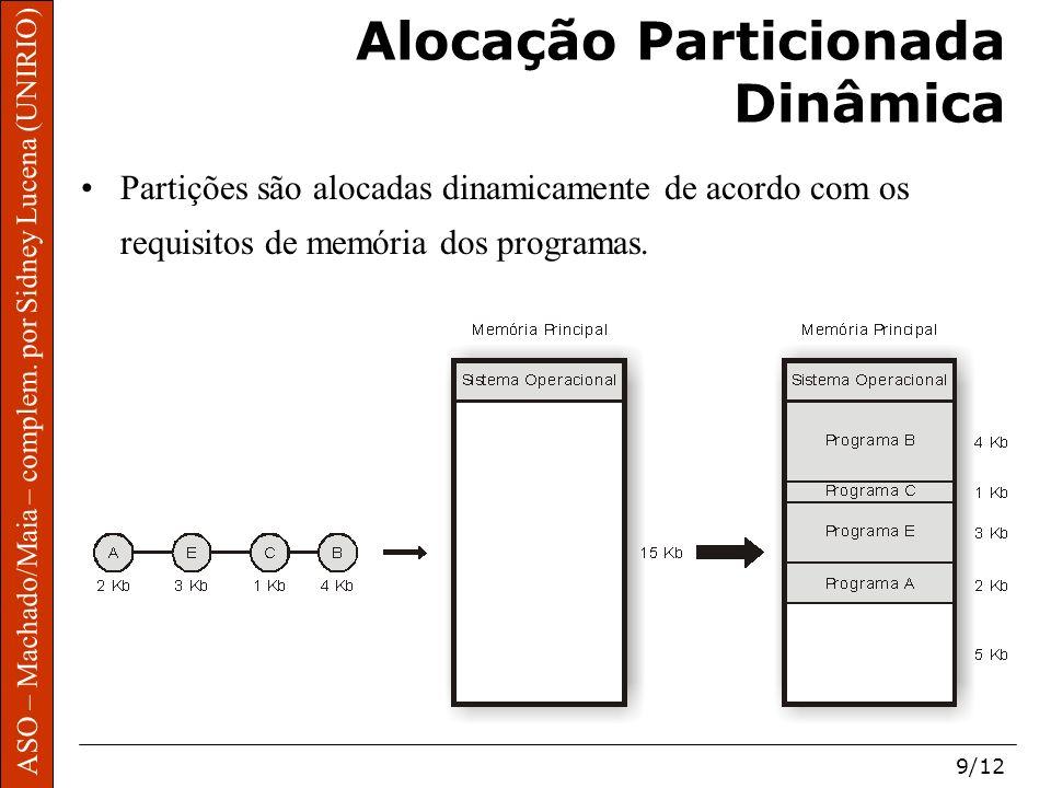 ASO – Machado/Maia – complem. por Sidney Lucena (UNIRIO) 9/12 Alocação Particionada Dinâmica Partições são alocadas dinamicamente de acordo com os req