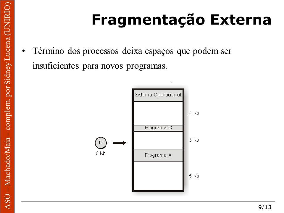 ASO – Machado/Maia – complem. por Sidney Lucena (UNIRIO) 9/13 Fragmentação Externa Término dos processos deixa espaços que podem ser insuficientes par